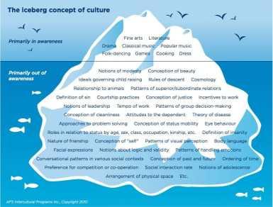 iceberg-768x584-1